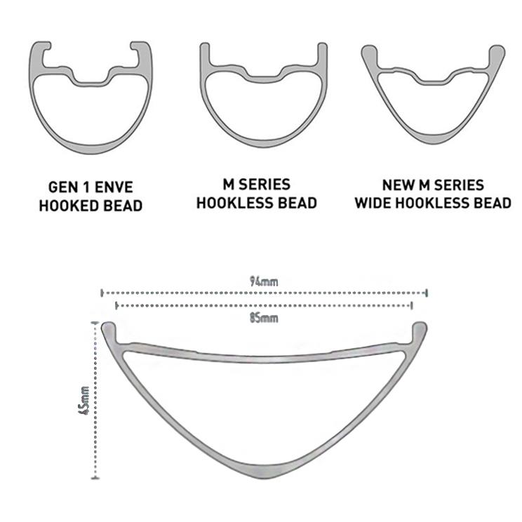 Diferentes tipos de fabricación de la llanta ENVE