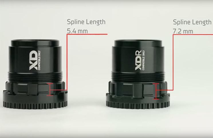Diferencia tamaño anclaje cassette en núcleo XD y XDR