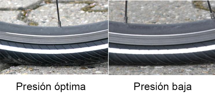 Cómo debe verse una cubierta con el peso del ciclista